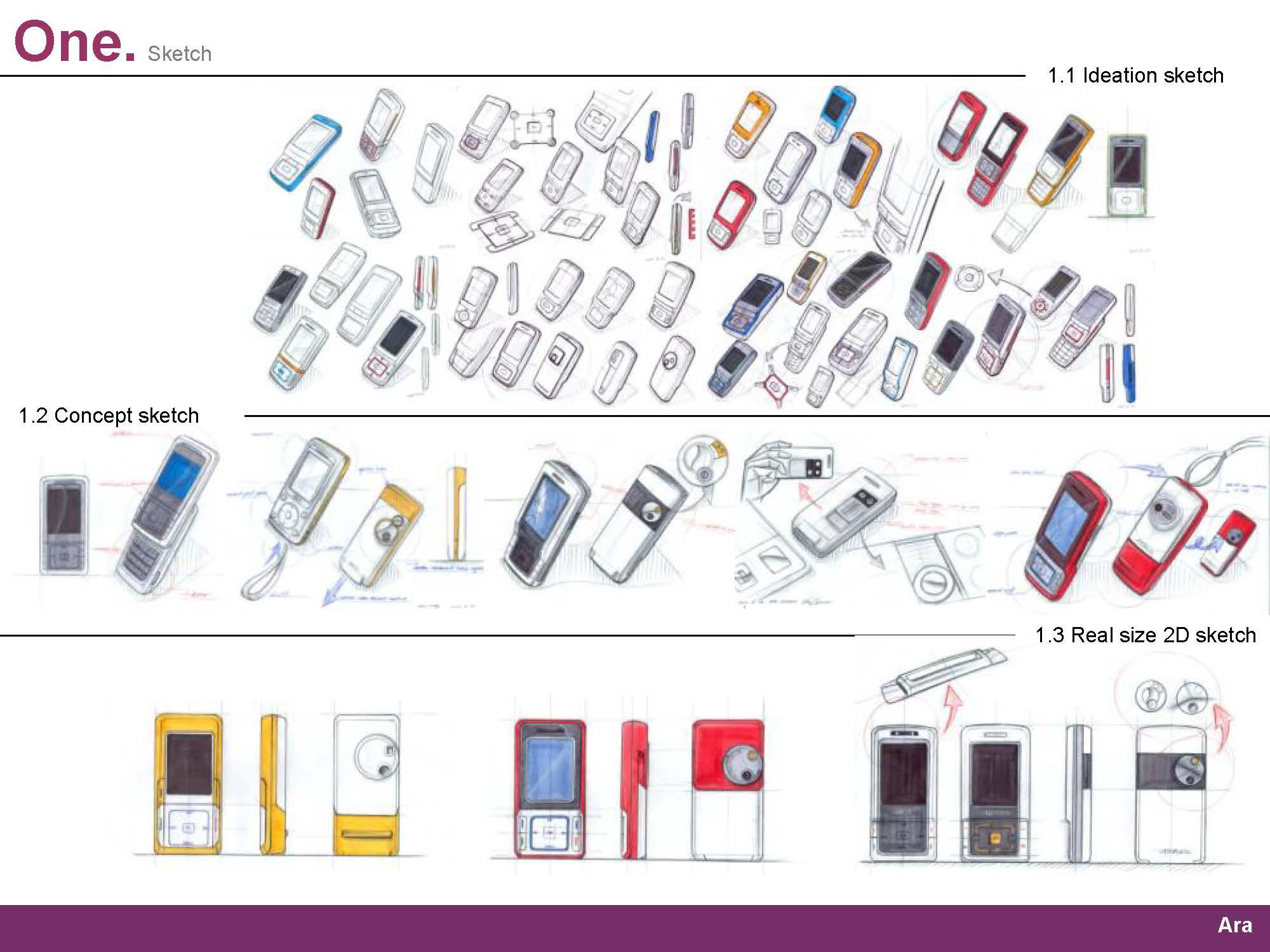 【产品设计师培训】产品手绘草图设计-健行科技大学
